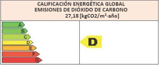 ¿Conoce el propietario de una vivienda sus responsabilidades con el certificado energético?