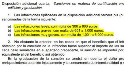 Niveles de sanciones por infracciones en el certificado energético