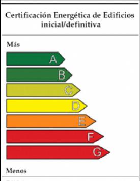 certificado energético Sevilla o etiqueta para vender y alquilar viviendas